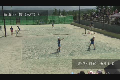 中体連2020ソフトテニス女子